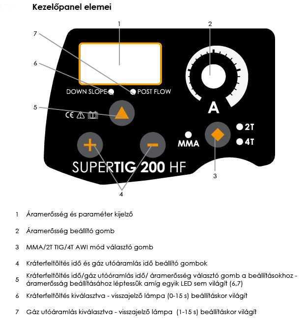IWELD Gorilla SuperTIG 200HF Hegesztő inverter kezelőfelület hegesztőgép hegesztéstechnika