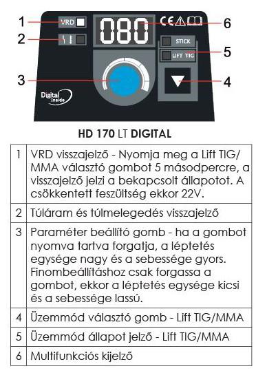 Iweld HD 170 LT digital hegesztőgép kezelőpanel